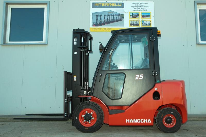 HANGCHA-CPCD25-XW56F-REL888-Motostivuitor full
